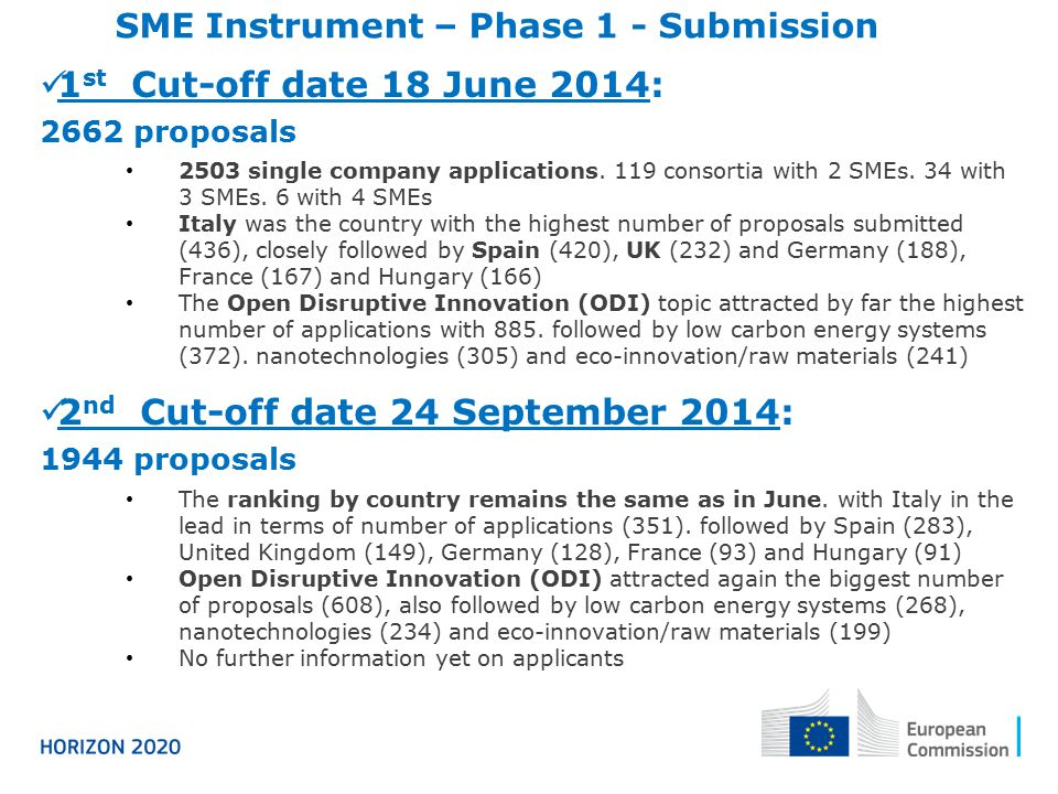 SME Instrument – Phase 1 - Submission