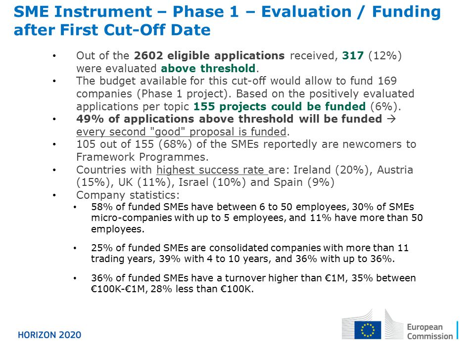 SME Instrument – Phase 1 – Evaluation / Funding after First Cut-Off Date