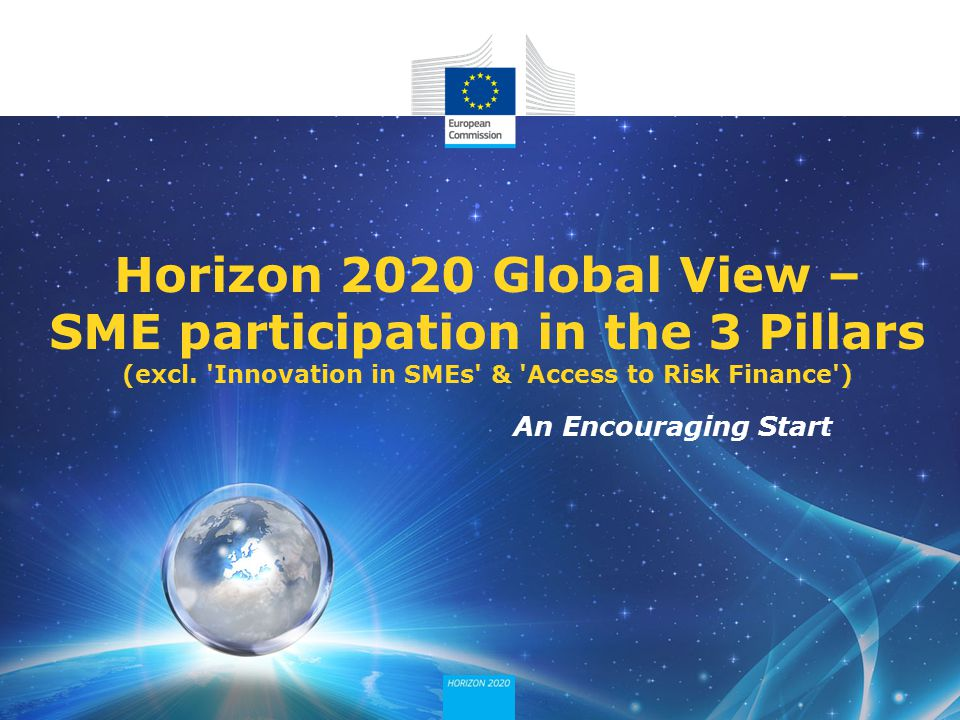 Horizon 2020 Global View – SME participation in the 3 Pillars (excl