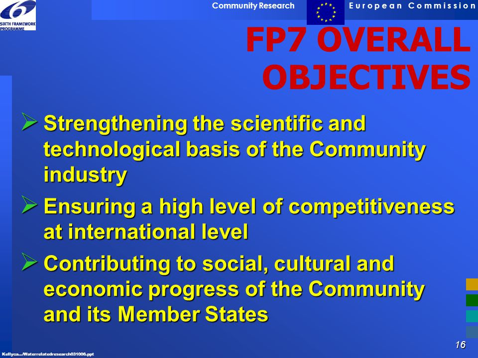 FP7 OVERALL OBJECTIVES Strengthening the scientific and technological basis of the Community industry.