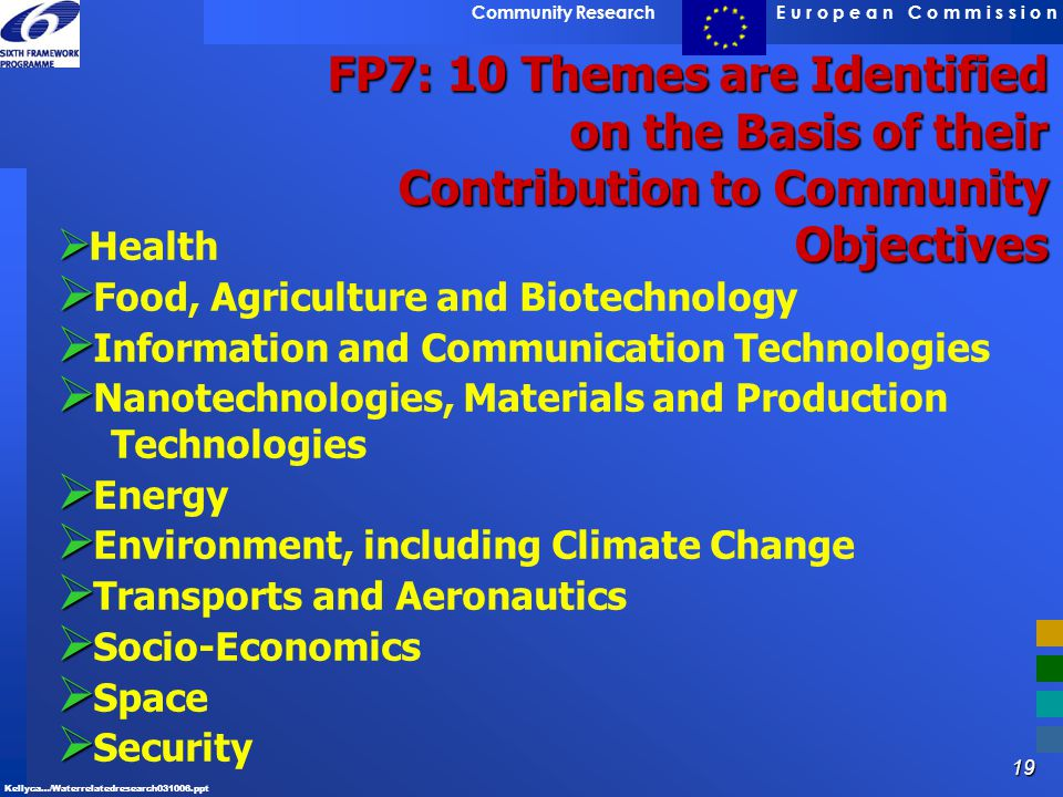 FP7: 10 Themes are Identified on the Basis of their Contribution to Community Objectives