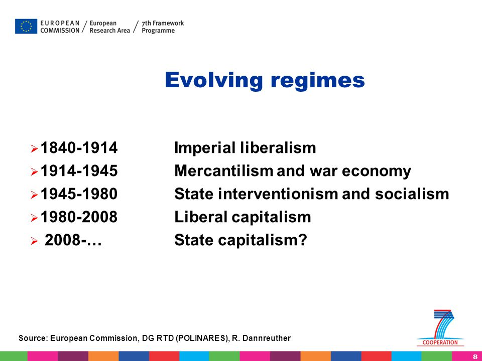 Evolving regimes 1840-1914 Imperial liberalism