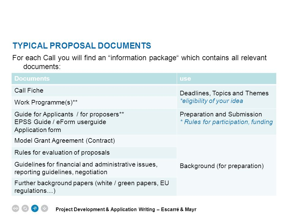 Typical Proposal documents