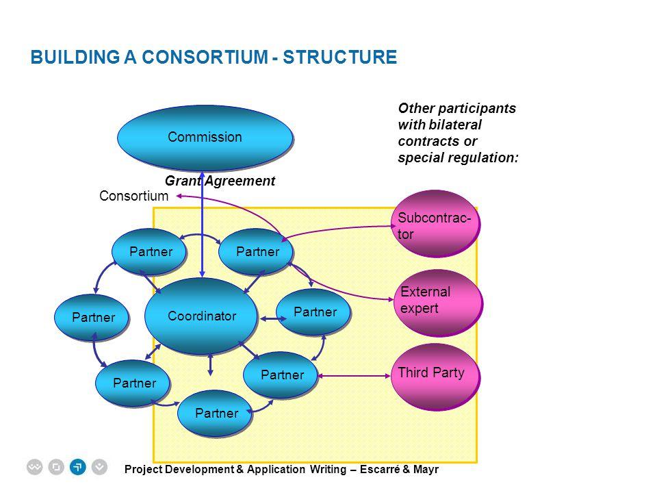 Building a consortium - structure
