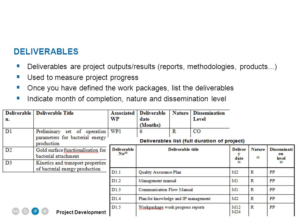 Deliverables Deliverables are project outputs/results (reports, methodologies, products...) Used to measure project progress.