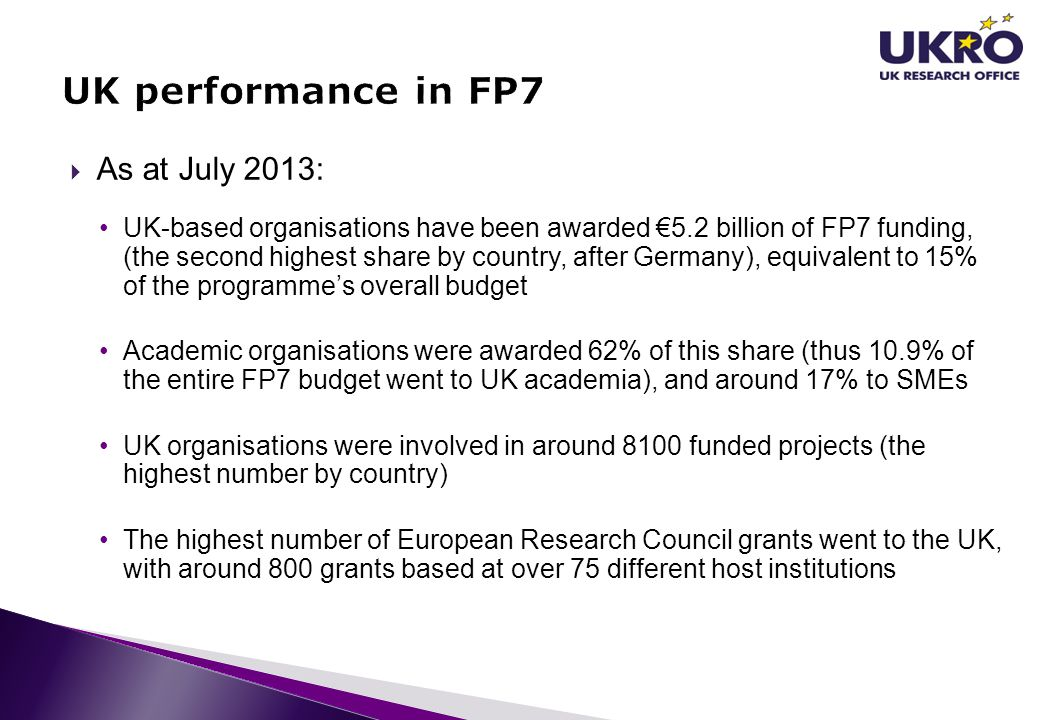 UK performance in FP7 As at July 2013: