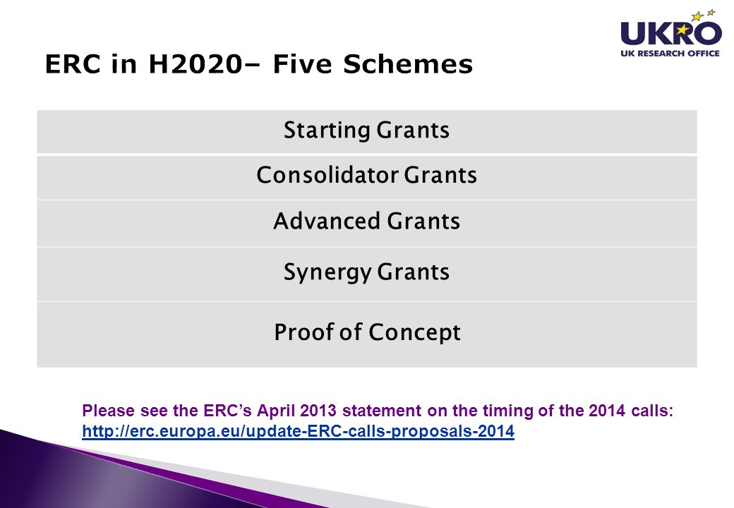 ERC in H2020– Five Schemes Starting Grants Consolidator Grants