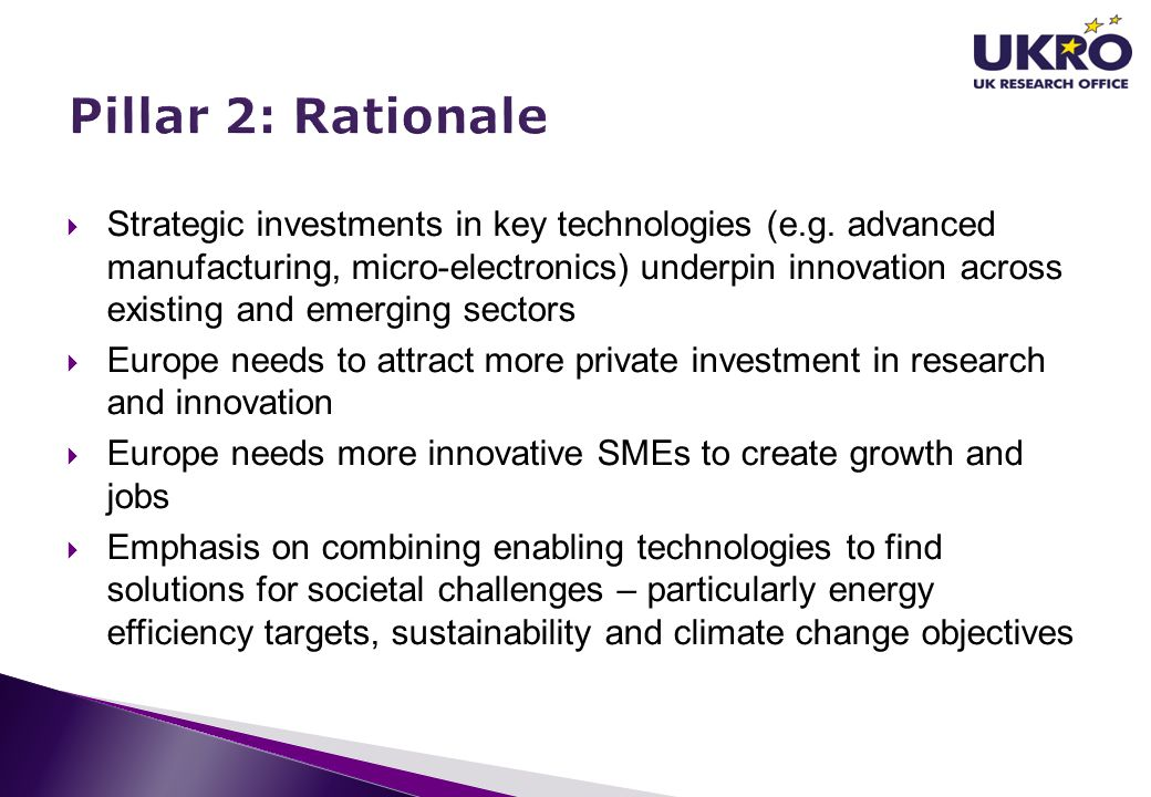 Pillar 2: Rationale