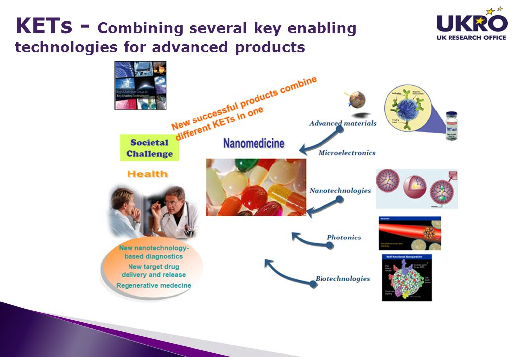 KETs - Combining several key enabling technologies for advanced products