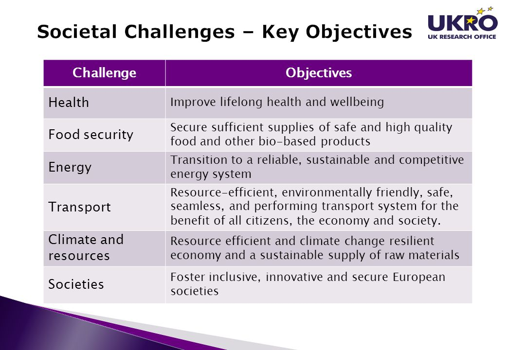 Societal Challenges – Key Objectives