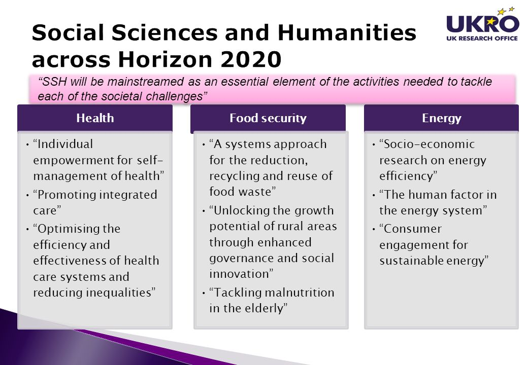 Social Sciences and Humanities across Horizon 2020