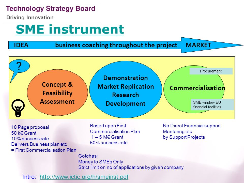 SME instrument IDEA business coaching throughout the project MARKET
