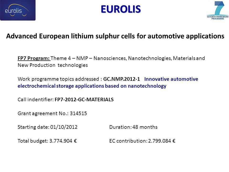 EUROLIS Advanced European lithium sulphur cells for automotive applications.