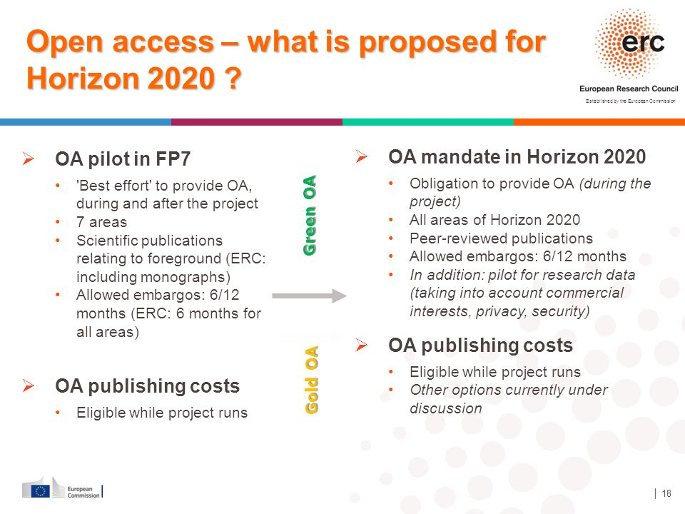 Open access – what is proposed for Horizon 2020