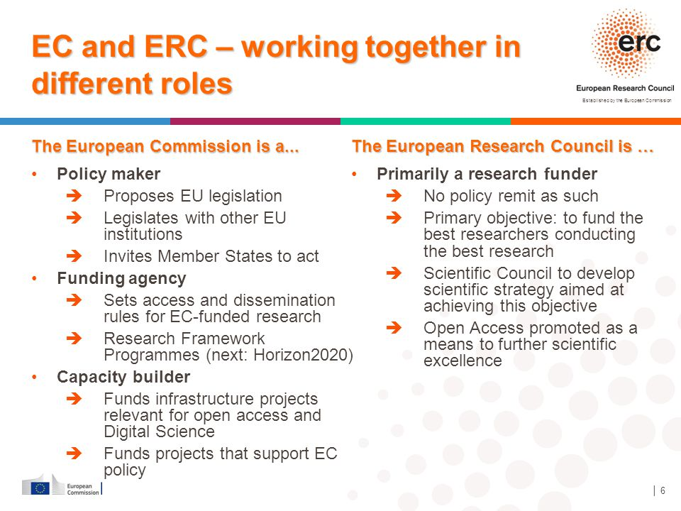 EC and ERC – working together in different roles