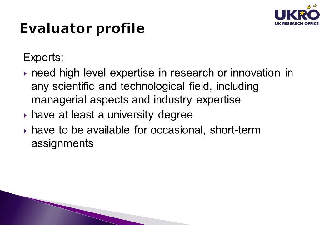 Evaluator profile Experts: