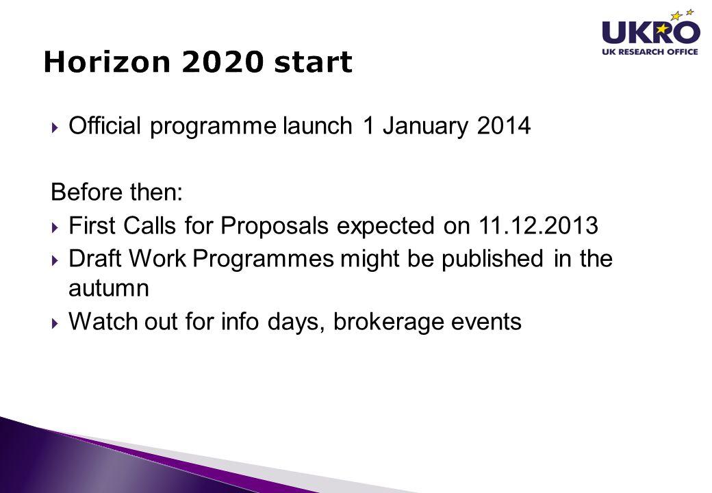 Horizon 2020 start Official programme launch 1 January 2014