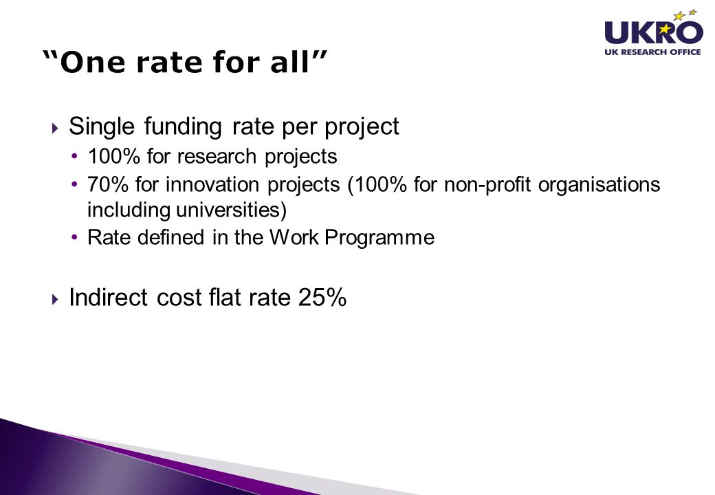 One rate for all Single funding rate per project