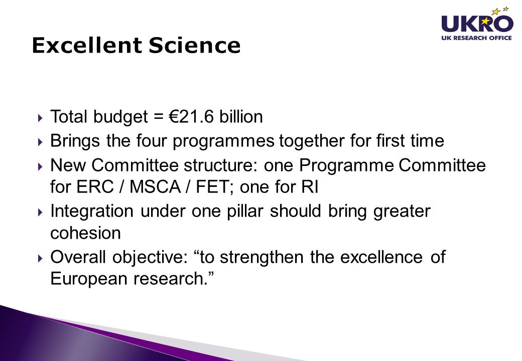 Excellent Science Total budget = €21.6 billion