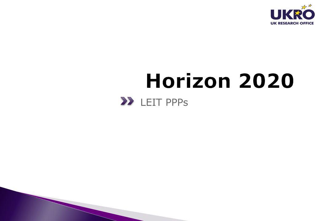 Horizon 2020 LEIT PPPs