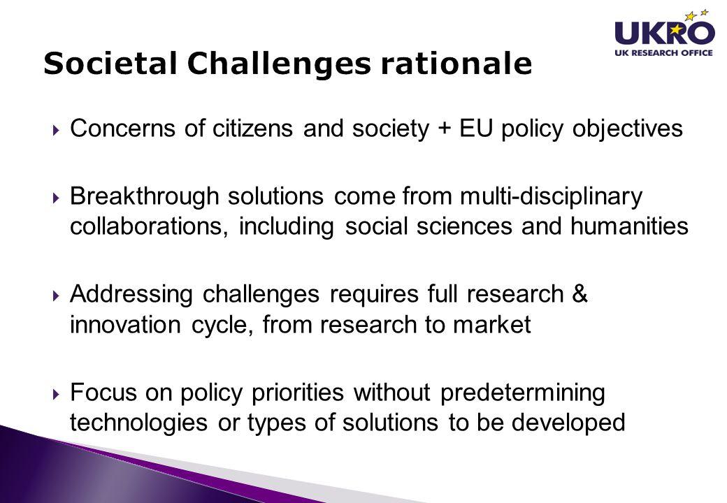 Societal Challenges rationale