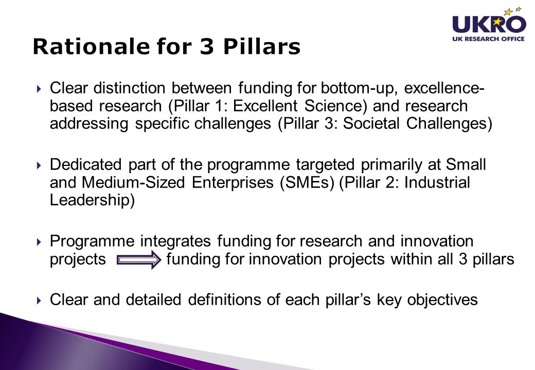 Rationale for 3 Pillars