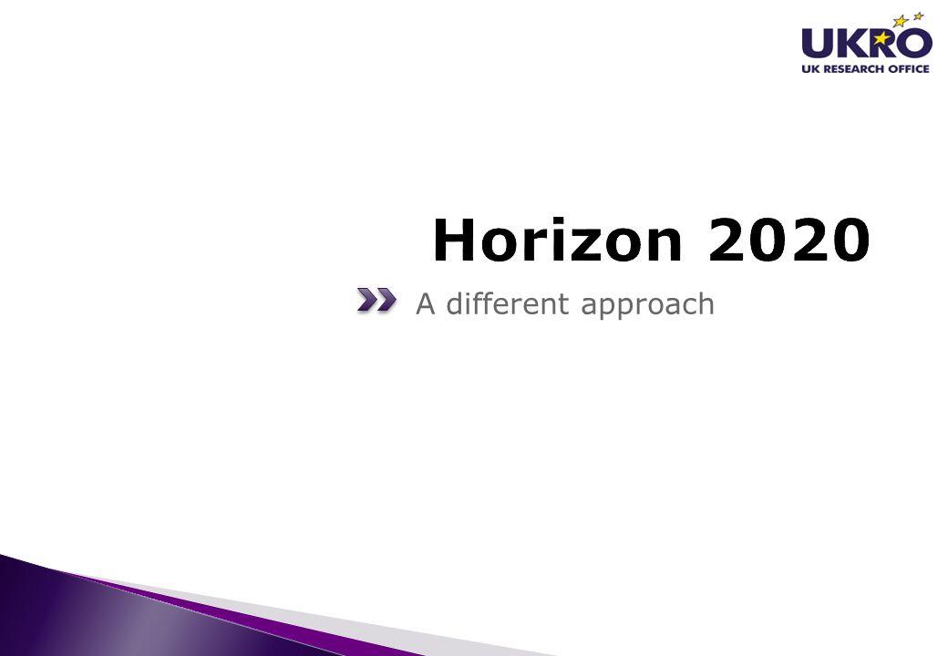 Horizon 2020 A different approach