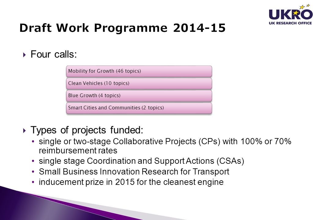 Draft Work Programme 2014-15 Four calls: Types of projects funded: