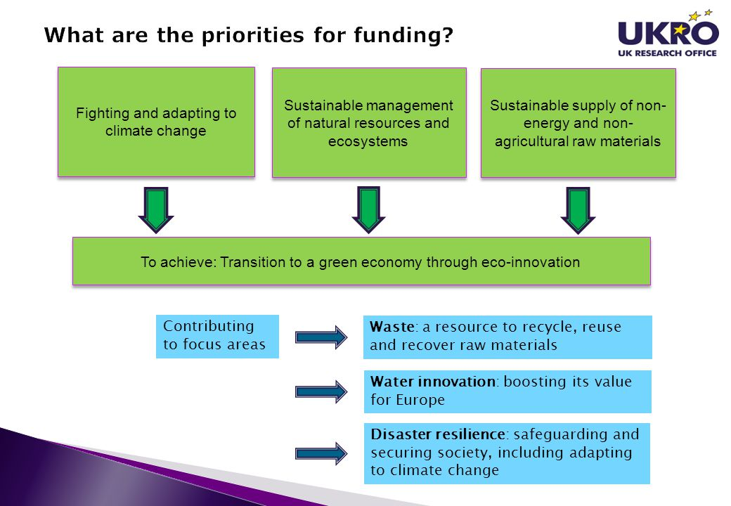 What are the priorities for funding