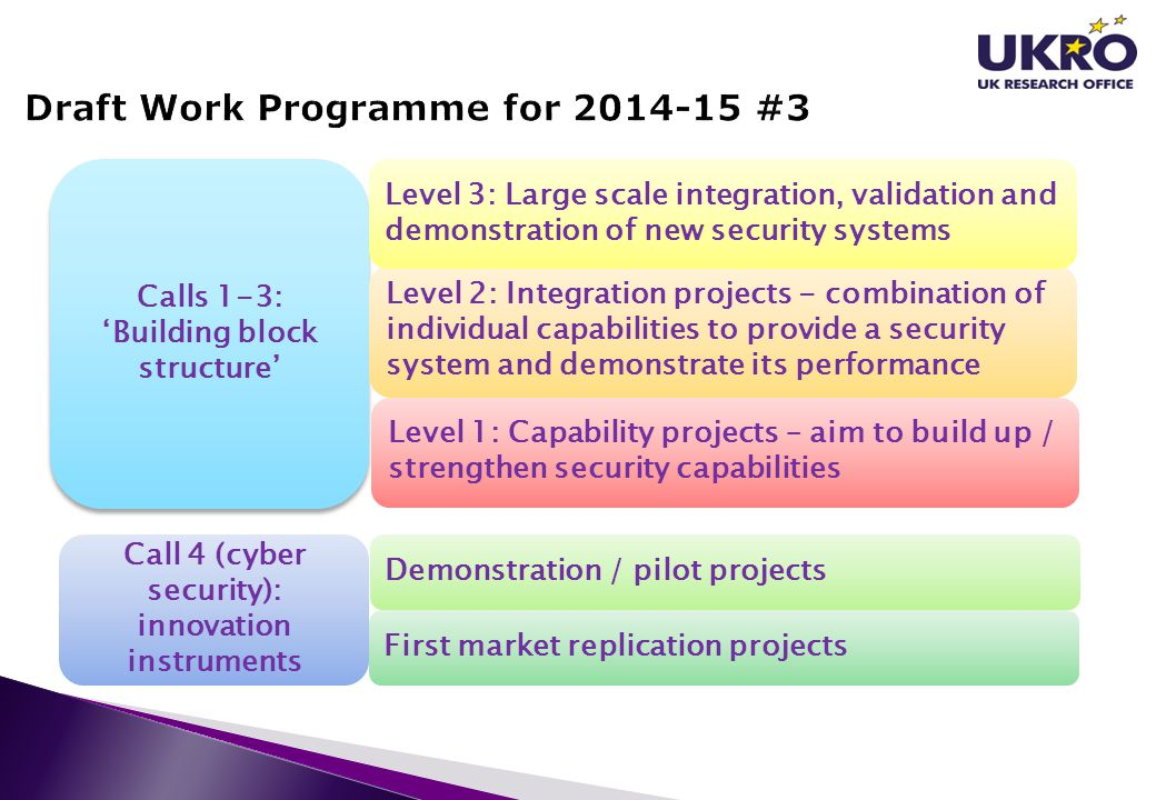 Draft Work Programme for 2014-15 #3