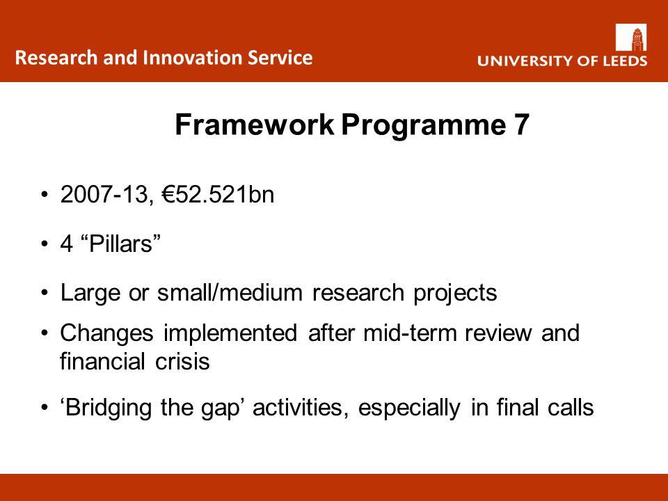 Framework Programme 7 2007-13, €52.521bn 4 Pillars