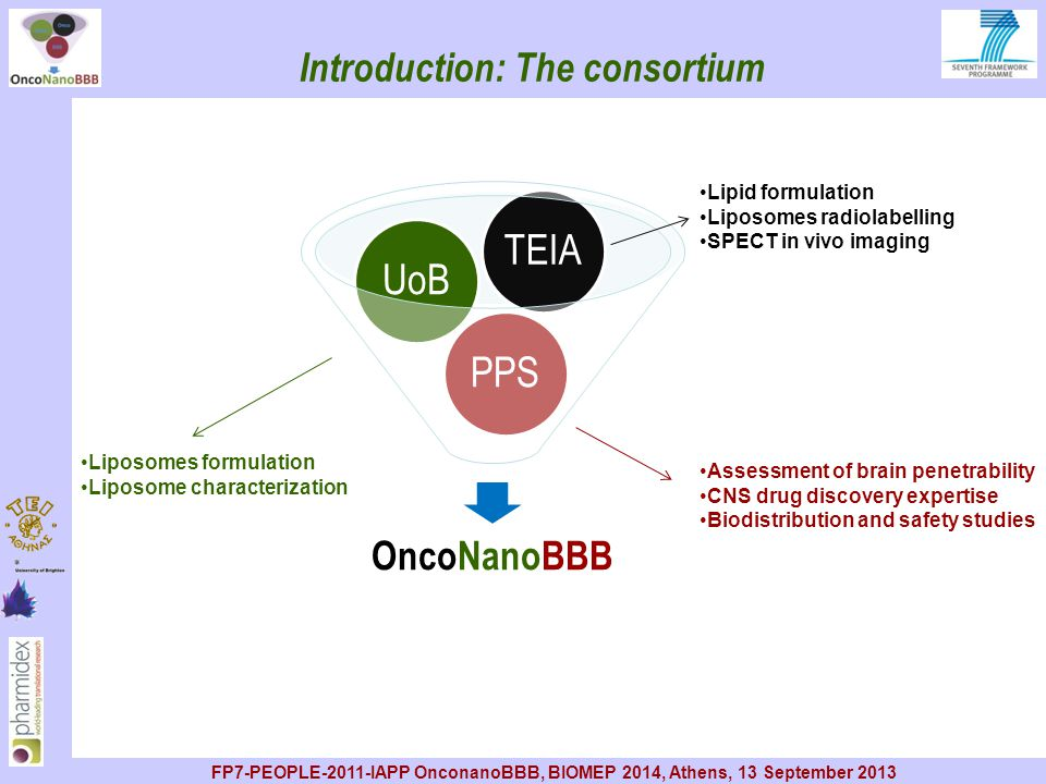 Introduction: The consortium