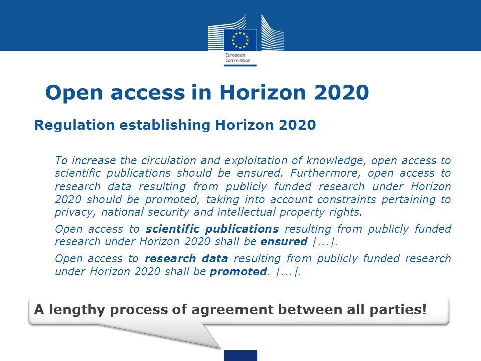 Open access in Horizon 2020 Regulation establishing Horizon 2020