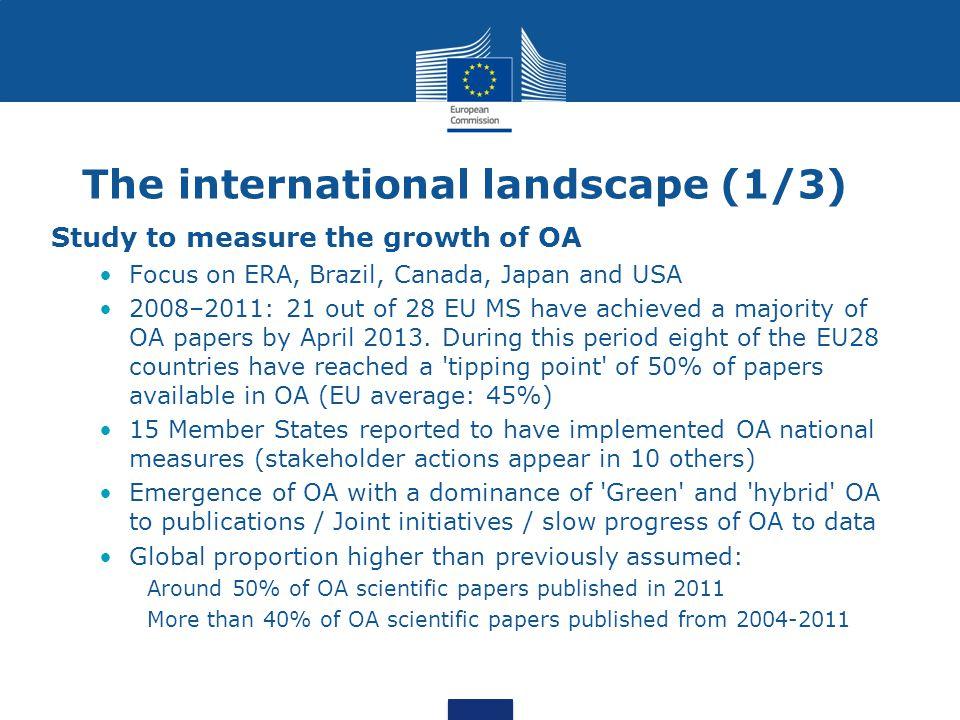 The international landscape (1/3)