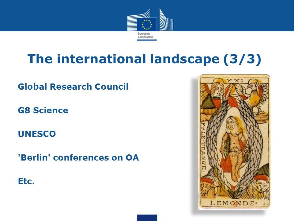 The international landscape (3/3)