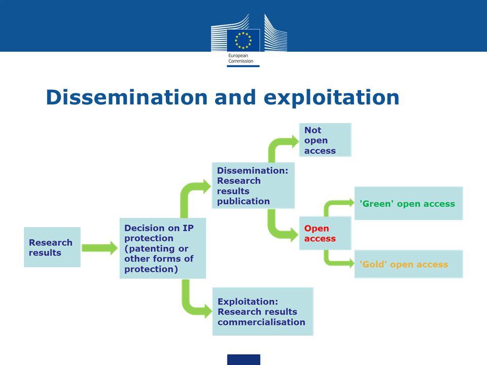 Dissemination and exploitation