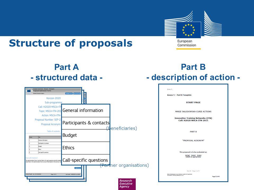 Part A - structured data - Part B - description of action -