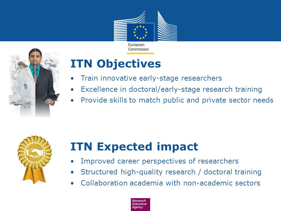 ITN Objectives ITN Expected impact
