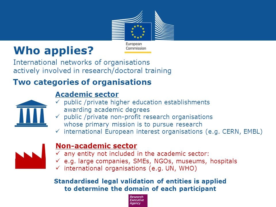 Who applies Two categories of organisations