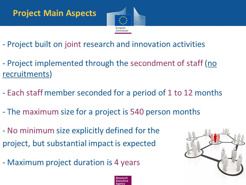 Project Main Aspects - Project built on joint research and innovation activities.