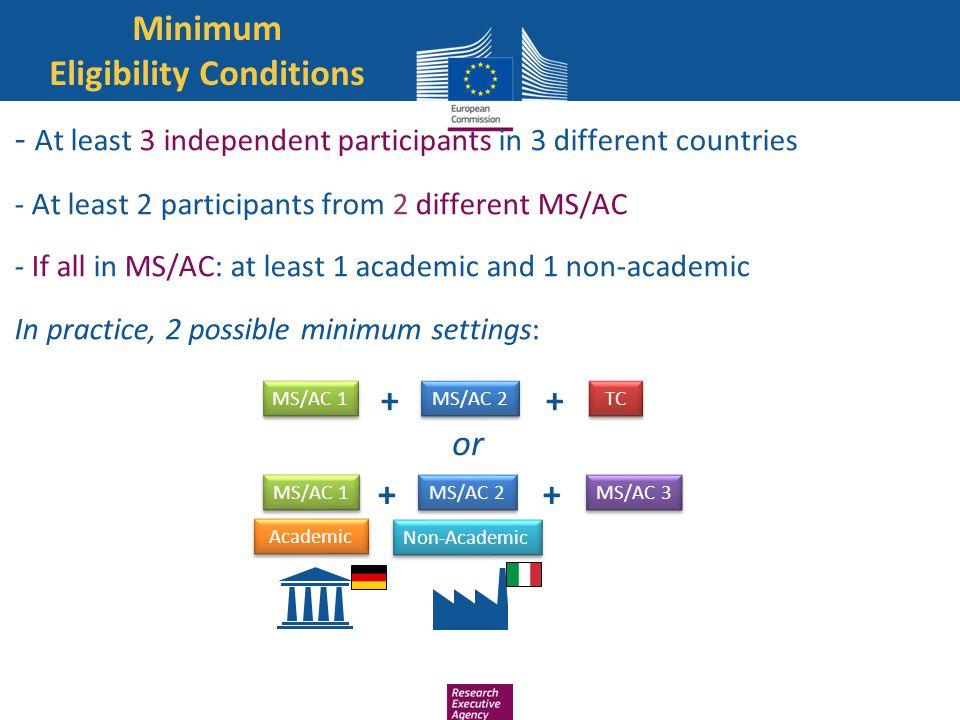 Minimum Eligibility Conditions