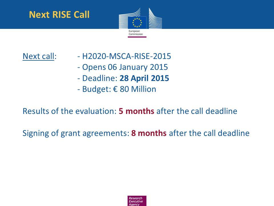 Next RISE Call Next call: - H2020-MSCA-RISE-2015