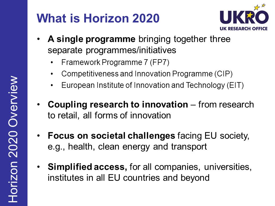 What is Horizon 2020 Horizon 2020 Overview