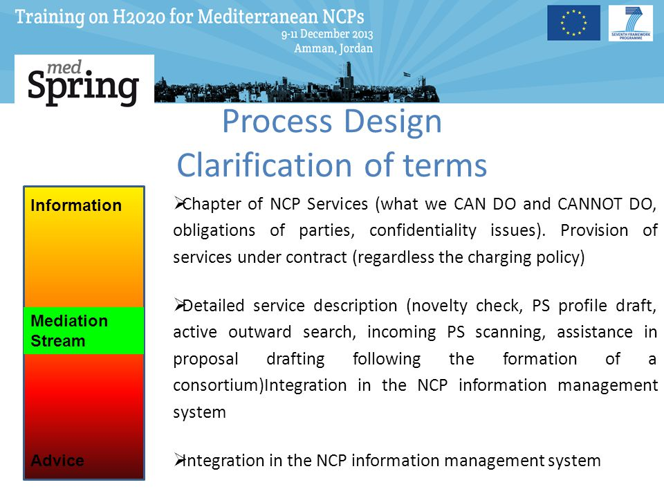 Process Design Clarification of terms