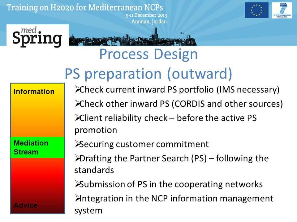 Process Design PS preparation (outward)