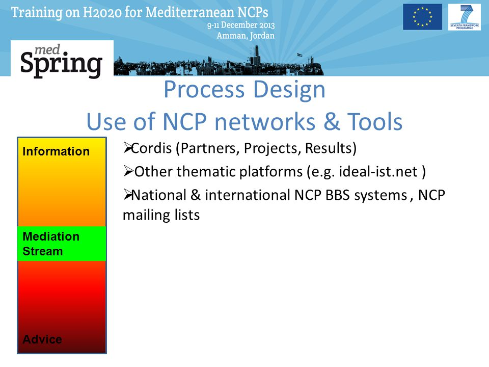 Process Design Use of NCP networks & Tools