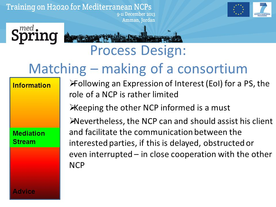 Process Design: Matching – making of a consortium