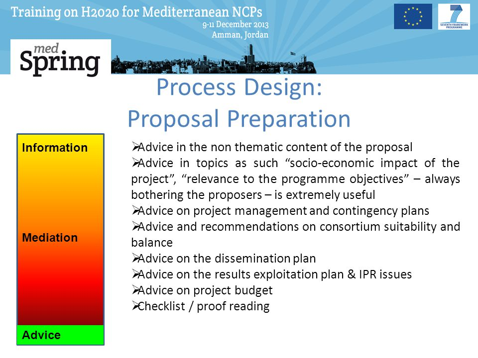 Process Design: Proposal Preparation