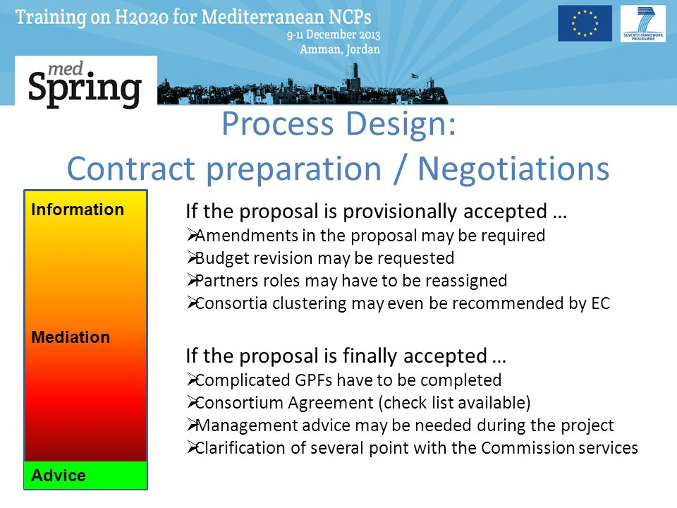 Process Design: Contract preparation / Negotiations