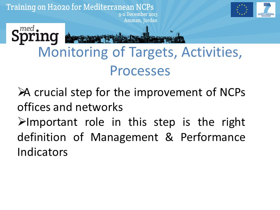 Monitoring of Targets, Activities, Processes